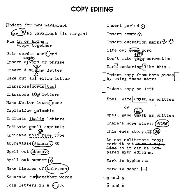 copy editing services rates