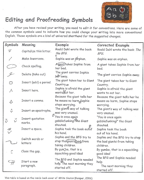 How Editing Works (& Editing Symbols) (1/2)